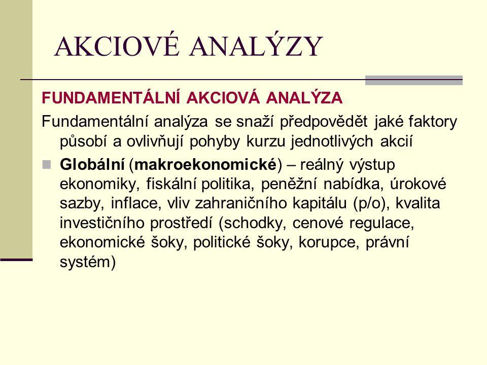 AKCIOVÉ ANALÝZY FUNDAMENTÁLNÍ AKCIOVÁ ANALÝZA Fundamentální analýza se snaží předpovědět jaké faktory působí a ovlivňují pohyby kurzu jednotlivých akcií Globální (makroekonomické) – reálný výstup ekonomiky, fiskální politika, peněžní nabídka, úrokové sazby, inflace, vliv zahraničního kapitálu (p/o), kvalita investičního prostředí (schodky, cenové regulace, ekonomické šoky, politické šoky, korupce, právní systém)