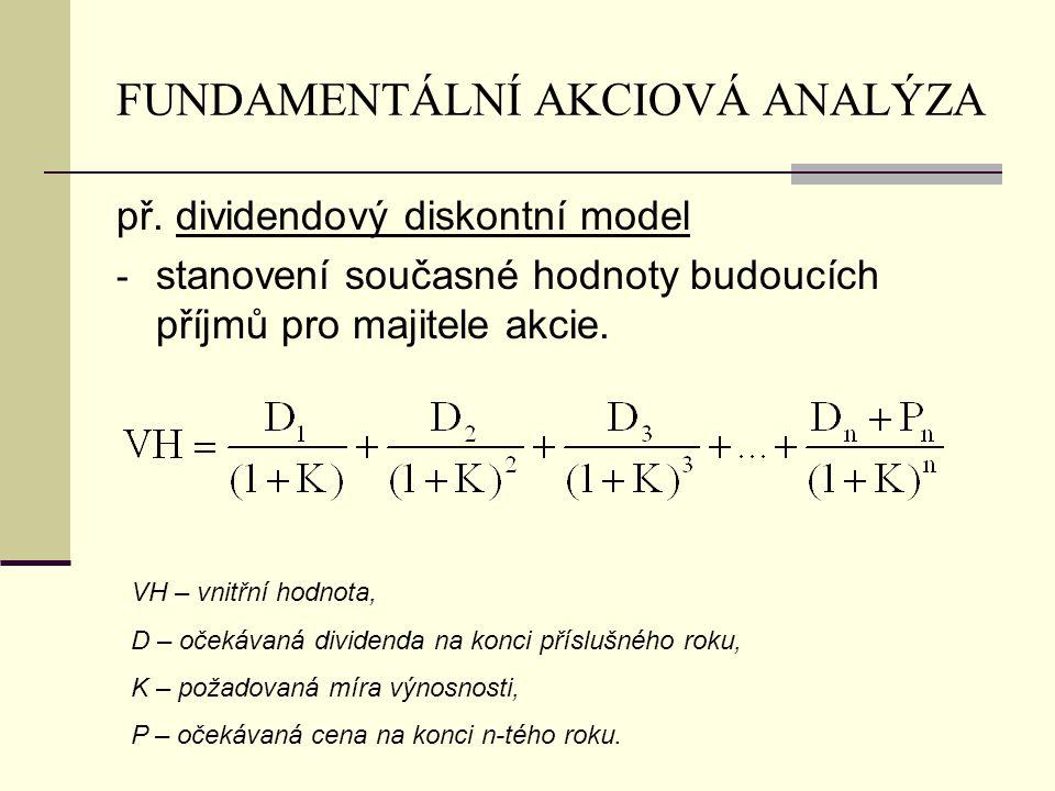 př. dividendový diskontní model - stanovení současné hodnoty budoucích příjmů pro majitele akcie. VH – vnitřní hodnota, D – očekávaná dividenda na kon