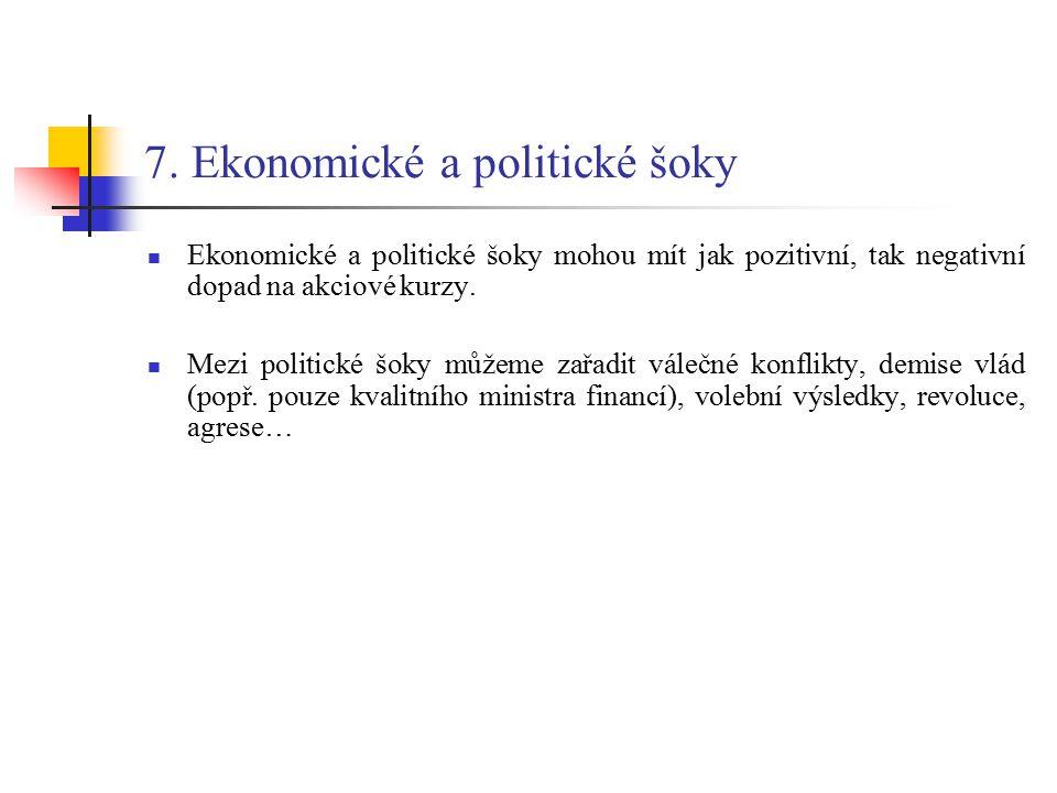 7. Ekonomické a politické šoky Ekonomické a politické šoky mohou mít jak pozitivní, tak negativní dopad na akciové kurzy. Mezi politické šoky můžeme z