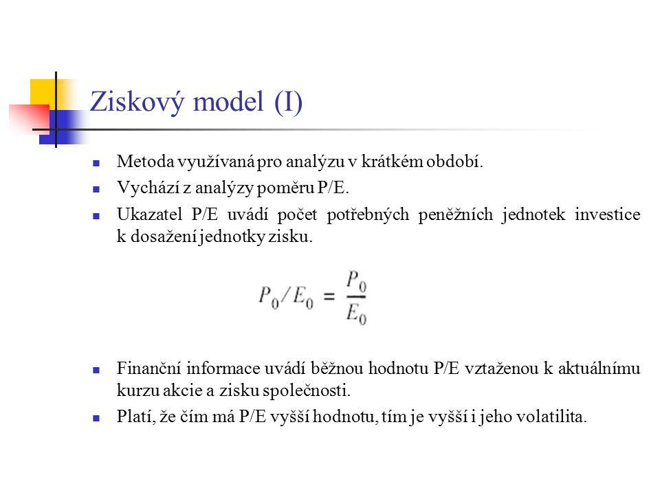 Ziskový model (I) Metoda využívaná pro analýzu v krátkém období. Vychází z analýzy poměru P/E. Ukazatel P/E uvádí počet potřebných peněžních jednotek