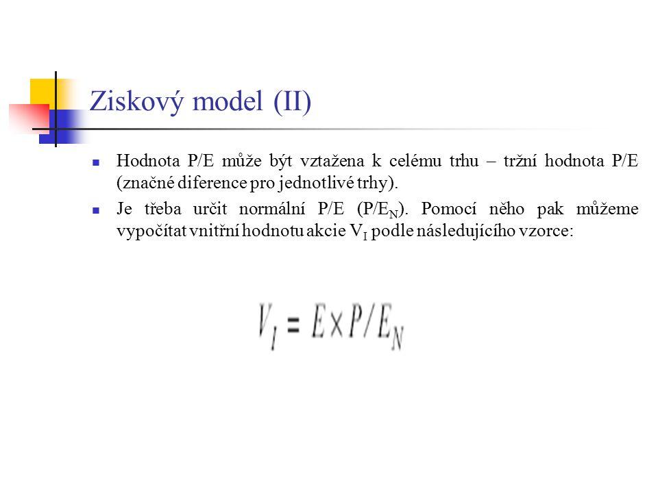 Ziskový model (II) Hodnota P/E může být vztažena k celému trhu – tržní hodnota P/E (značné diference pro jednotlivé trhy). Je třeba určit normální P/E