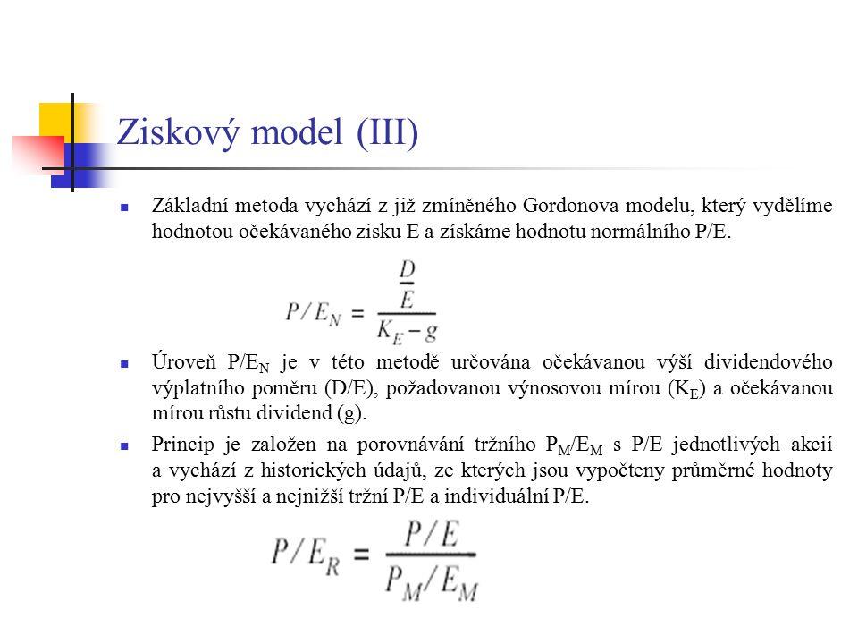 Ziskový model (III) Základní metoda vychází z již zmíněného Gordonova modelu, který vydělíme hodnotou očekávaného zisku E a získáme hodnotu normálního