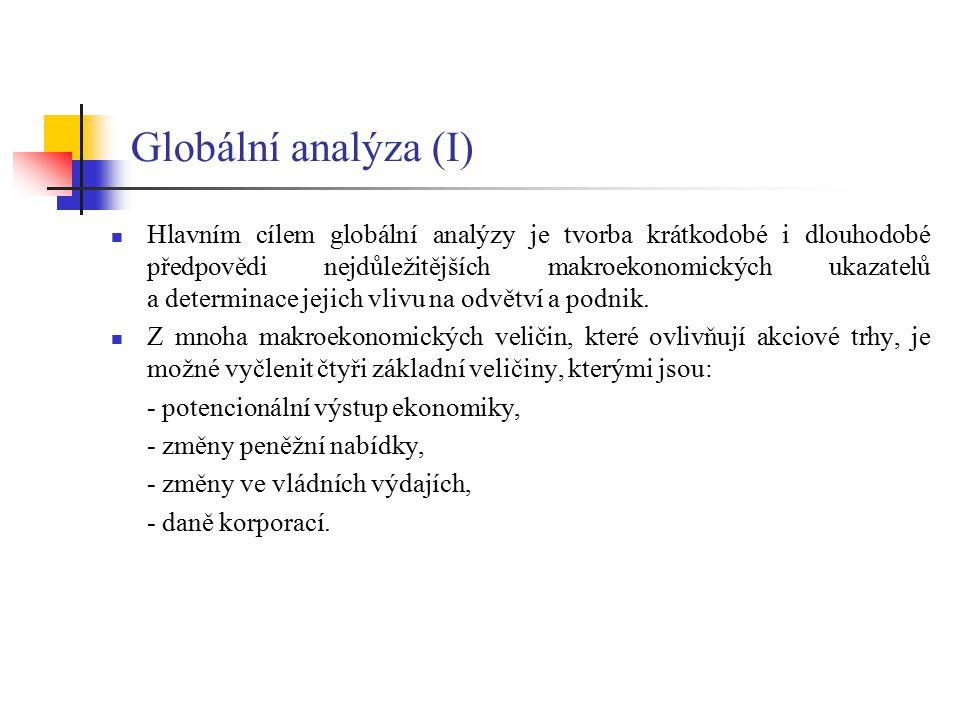 Globální analýza (I) Hlavním cílem globální analýzy je tvorba krátkodobé i dlouhodobé předpovědi nejdůležitějších makroekonomických ukazatelů a determ