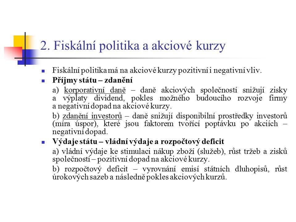 2. Fiskální politika a akciové kurzy Fiskální politika má na akciové kurzy pozitivní i negativní vliv. Příjmy státu – zdanění a) korporativní daně – d