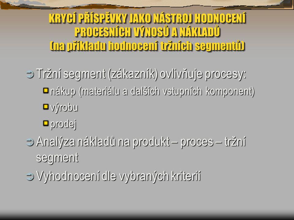 KRYCÍ PŘÍSPĚVKY JAKO NÁSTROJ HODNOCENÍ PROCESNÍCH VÝNOSŮ A NÁKLADŮ (na příkladu hodnocení tržních segmentů)  Tržní segment (zákazník) ovlivňuje procesy: nákup (materiálu a dalších vstupních komponent) výrobuprodej  Analýza nákladů na produkt – proces – tržní segment  Vyhodnocení dle vybraných kriterií