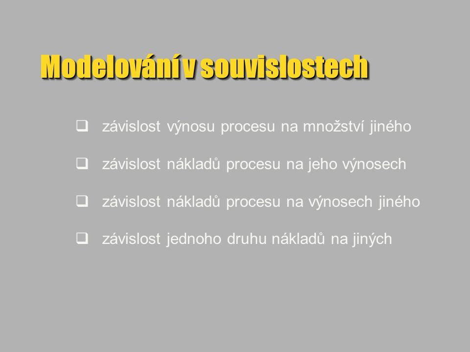 Výnosy, náklady a peněžní tok ZISK+ AKTIVACE, ZMĚNA ST.