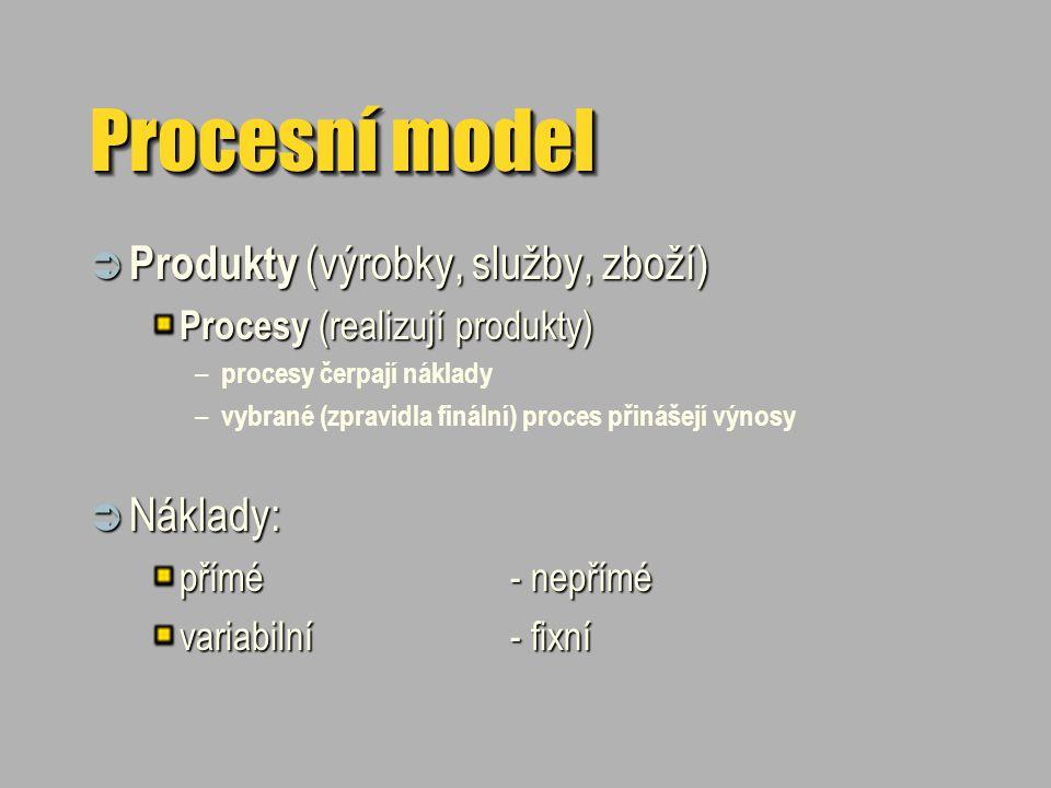 Procesní model  Produkty (výrobky, služby, zboží) Procesy (realizují produkty) – procesy čerpají náklady – vybrané (zpravidla finální) proces přinášejí výnosy  Náklady: přímé- nepřímé variabilní- fixní