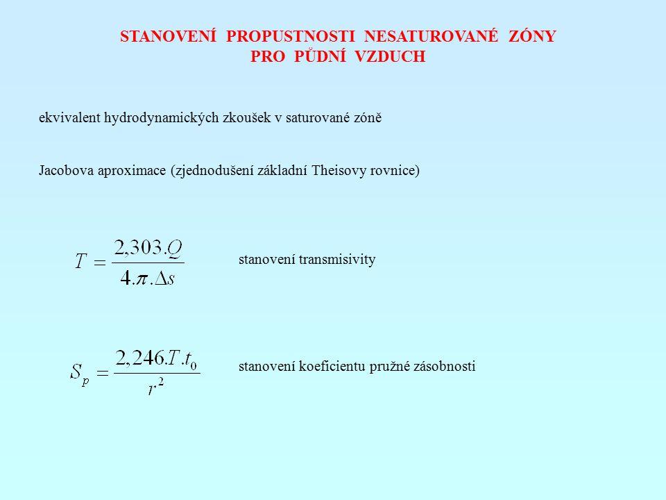 STANOVENÍ PROPUSTNOSTI NESATUROVANÉ ZÓNY PRO PŮDNÍ VZDUCH ekvivalent hydrodynamických zkoušek v saturované zóně Jacobova aproximace (zjednodušení zákl