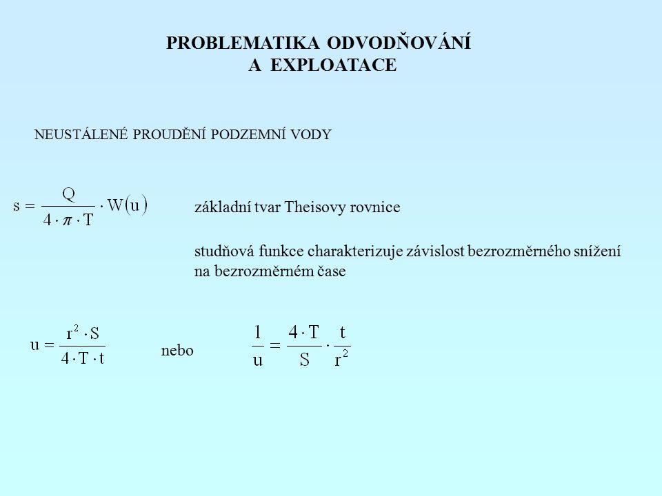 tabelované hodnoty studňové funkce -párové hodnoty W(u) a u (nebo 1/u) W(u) – charakterizuje odpor prostředí (snížení) 1/u – charakterizuje čas (bezrozměrný čas) typová křivka