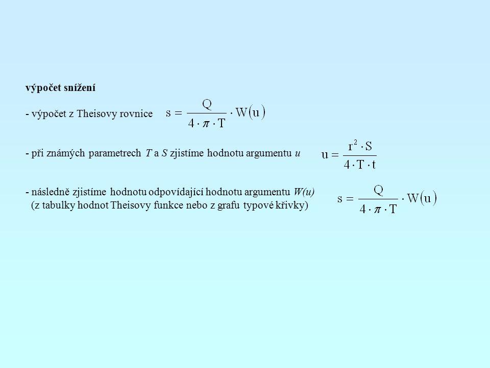 výpočet snížení - výpočet z Theisovy rovnice - při známých parametrech T a S zjistíme hodnotu argumentu u - následně zjistíme hodnotu odpovídající hod
