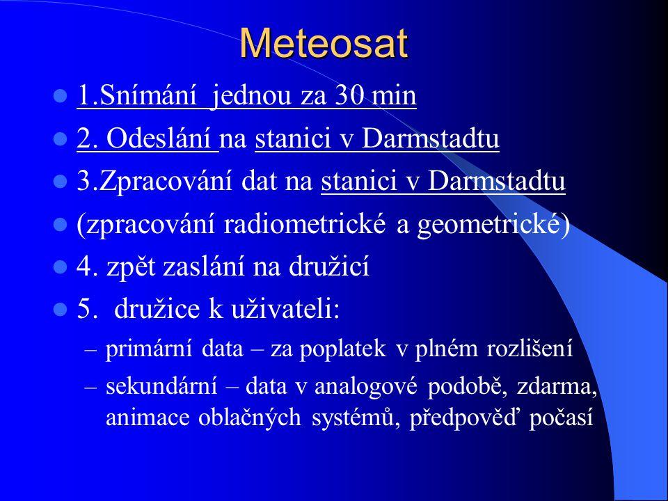Meteosat 1.Snímání jednou za 30 min 2. Odeslání na stanici v Darmstadtu 3.Zpracování dat na stanici v Darmstadtu (zpracování radiometrické a geometric