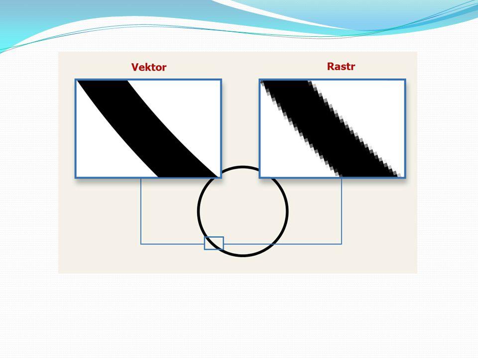 3D grafika Práce s trojrozměrnými objekty Převod ze 3D na 2D – rendering Nejčastěji využívané na vytváření animací, PC her, filmů, počítačové simulace Práce se souřadnicemi X,Y,Z