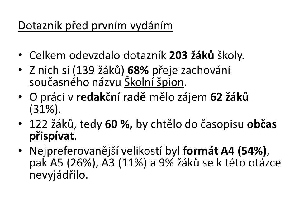 Dotazník před prvním vydáním Celkem odevzdalo dotazník 203 žáků školy.
