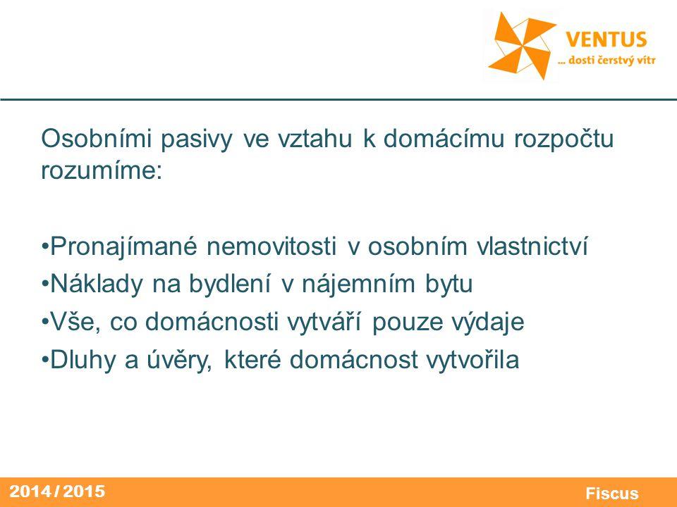 2014 / 2015 Fiscus Osobními pasivy ve vztahu k domácímu rozpočtu rozumíme: Pronajímané nemovitosti v osobním vlastnictví Náklady na bydlení v nájemním