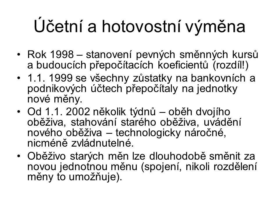 Účetní a hotovostní výměna Rok 1998 – stanovení pevných směnných kursů a budoucích přepočítacích koeficientů (rozdíl!) 1.1. 1999 se všechny zůstatky n