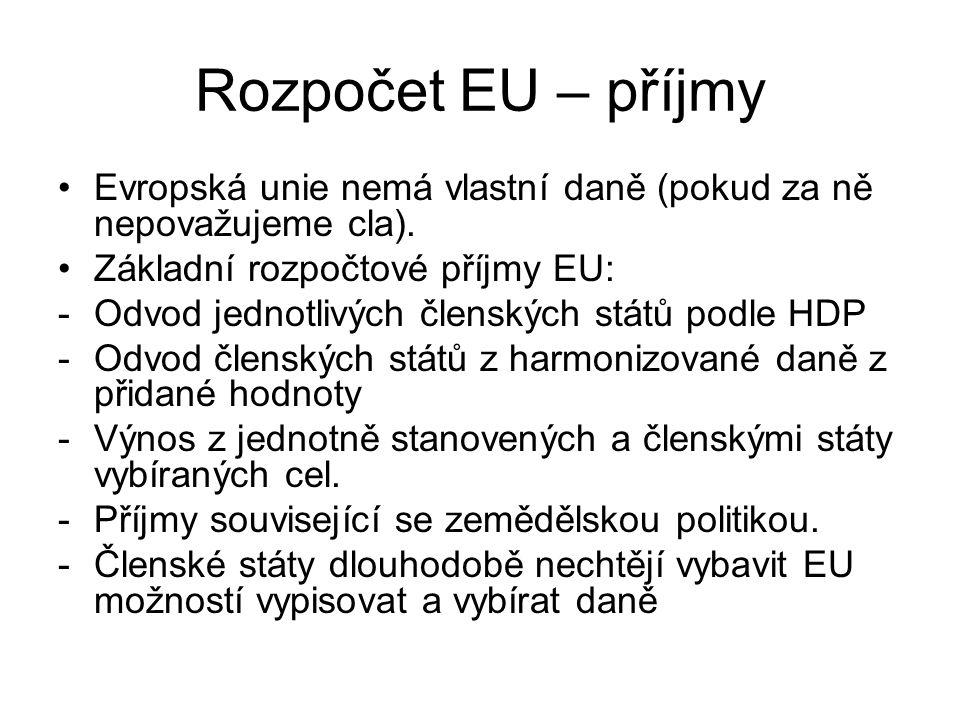 Rozpočet EU – příjmy Evropská unie nemá vlastní daně (pokud za ně nepovažujeme cla). Základní rozpočtové příjmy EU: -Odvod jednotlivých členských stát