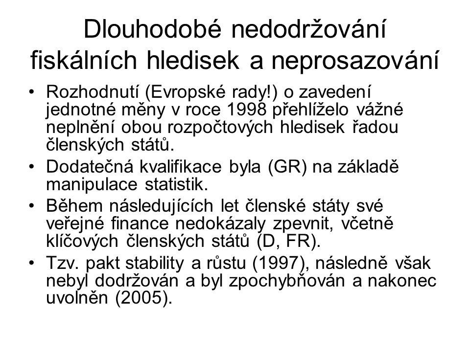 Dlouhodobé nedodržování fiskálních hledisek a neprosazování Rozhodnutí (Evropské rady!) o zavedení jednotné měny v roce 1998 přehlíželo vážné neplnění obou rozpočtových hledisek řadou členských států.