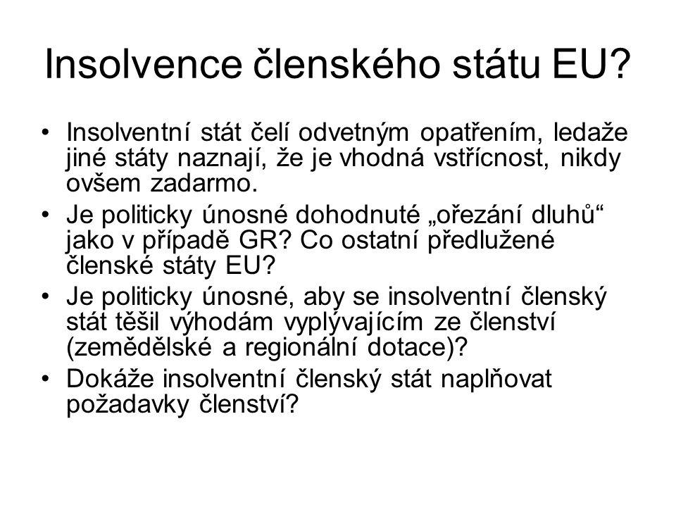 Insolvence členského státu EU? Insolventní stát čelí odvetným opatřením, ledaže jiné státy naznají, že je vhodná vstřícnost, nikdy ovšem zadarmo. Je p
