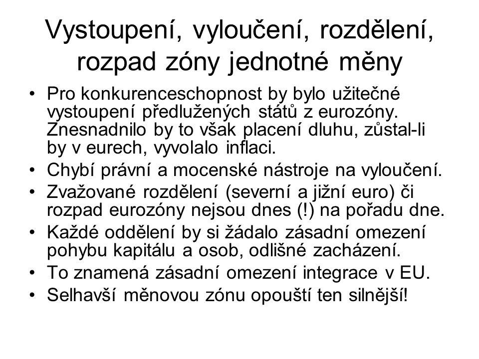Vystoupení, vyloučení, rozdělení, rozpad zóny jednotné měny Pro konkurenceschopnost by bylo užitečné vystoupení předlužených států z eurozóny. Znesnad