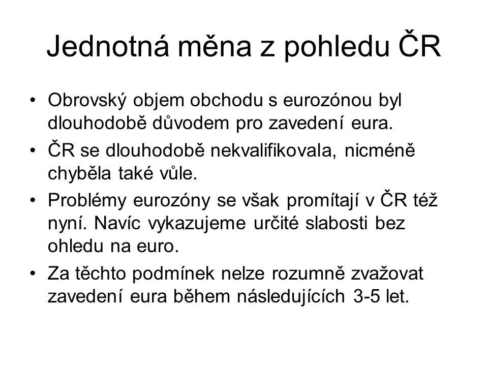 Jednotná měna z pohledu ČR Obrovský objem obchodu s eurozónou byl dlouhodobě důvodem pro zavedení eura. ČR se dlouhodobě nekvalifikovala, nicméně chyb