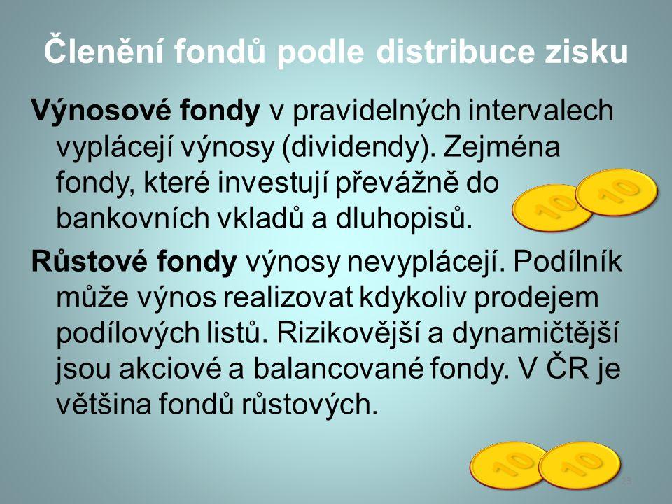 Fondy se mohou rozlišovat také podle regionálního rizika, například:  na fondy české,  fondy eurozóny,  evrospské či globální.