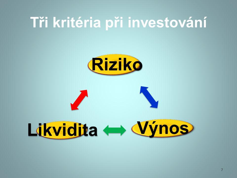 Kolektivní investování Obsahem kolektivního investování je: Shromažďování (získávání)finančních prostředků od investorů za podmínky stanovených zákonem, zejména podmínky rozložení rizika.