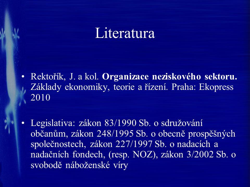 Literatura Rektořík, J. a kol. Organizace neziskového sektoru. Základy ekonomiky, teorie a řízení. Praha: Ekopress 2010 Legislativa: zákon 83/1990 Sb.