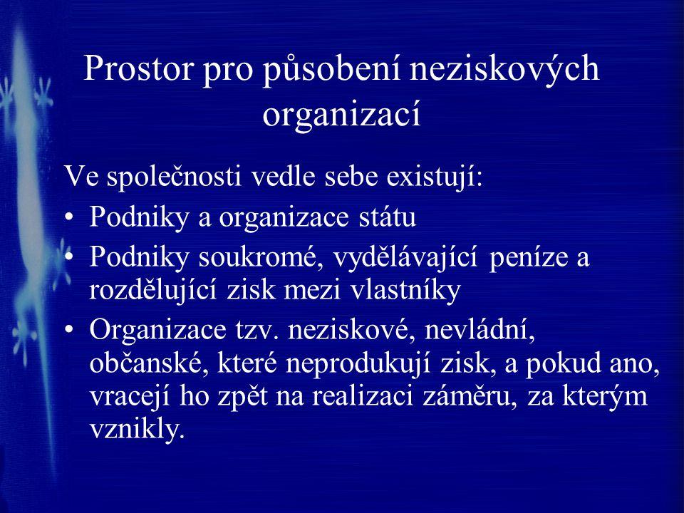 Prostor pro působení neziskových organizací Ve společnosti vedle sebe existují: Podniky a organizace státu Podniky soukromé, vydělávající peníze a rozdělující zisk mezi vlastníky Organizace tzv.