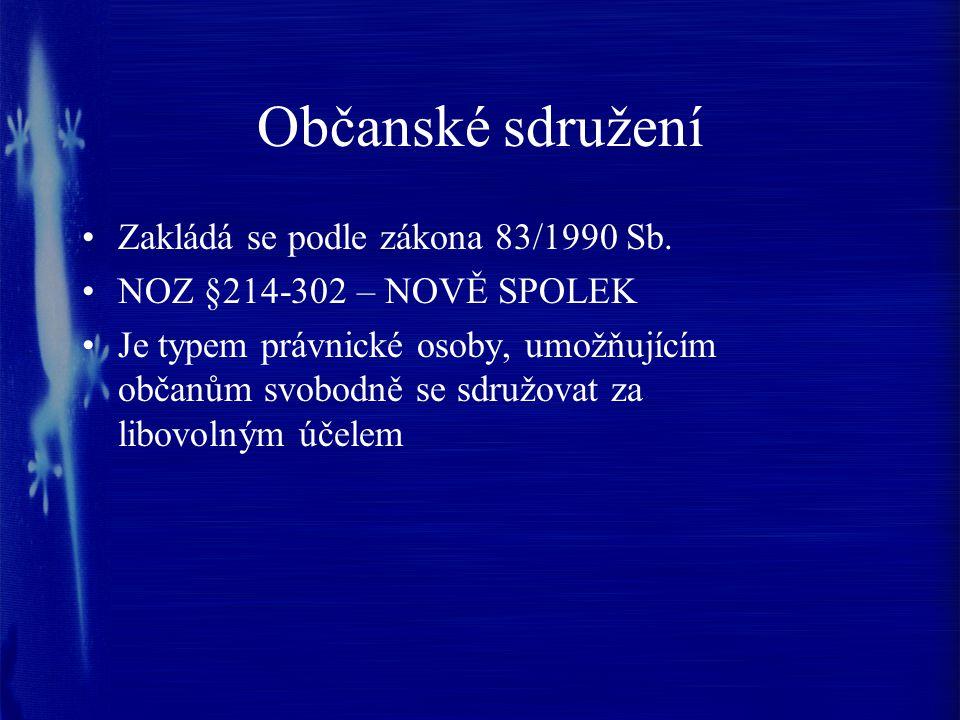 Občanské sdružení Zakládá se podle zákona 83/1990 Sb. NOZ §214-302 – NOVĚ SPOLEK Je typem právnické osoby, umožňujícím občanům svobodně se sdružovat z