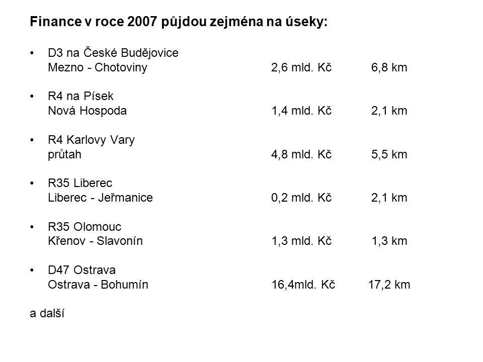 Finance v roce 2007 půjdou zejména na úseky: D3 na České Budějovice Mezno - Chotoviny 2,6 mld.