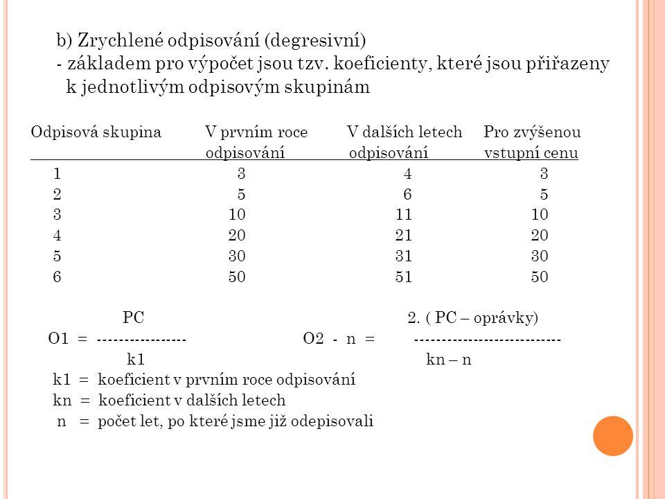 b) Zrychlené odpisování (degresivní) - základem pro výpočet jsou tzv.