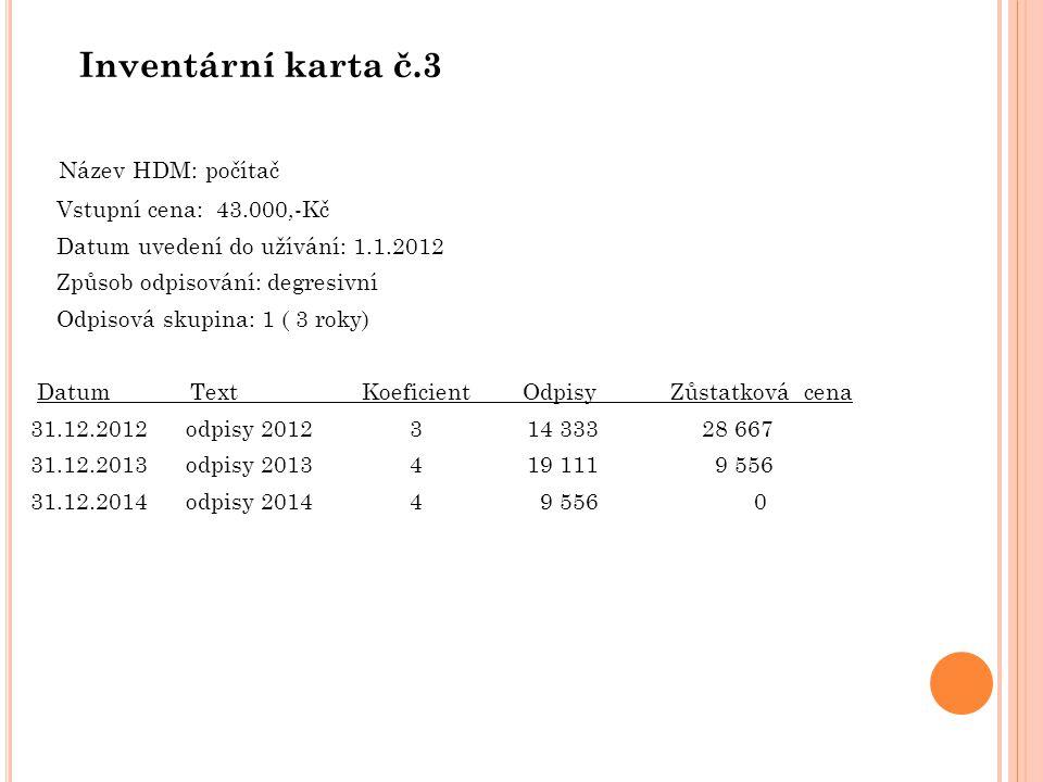 Inventární karta č.3 Název HDM: počítač Vstupní cena: 43.000,-Kč Datum uvedení do užívání: 1.1.2012 Způsob odpisování: degresivní Odpisová skupina: 1 ( 3 roky) Datum Text Koeficient Odpisy Zůstatková cena 31.12.2012 odpisy 2012 3 14 333 28 667 31.12.2013 odpisy 2013 4 19 111 9 556 31.12.2014 odpisy 2014 4 9 556 0
