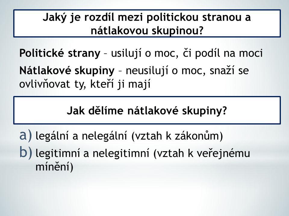Politické strany – usilují o moc, či podíl na moci Nátlakové skupiny – neusilují o moc, snaží se ovlivňovat ty, kteří ji mají a) legální a nelegální (