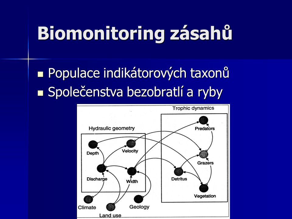 Biomonitoring zásahů Populace indikátorových taxonů Populace indikátorových taxonů Společenstva bezobratlí a ryby Společenstva bezobratlí a ryby