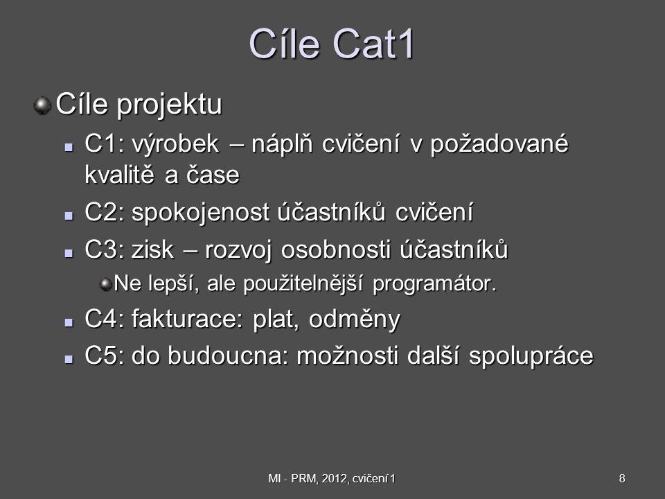 8MI - PRM, 2012, cvičení 1 Cíle projektu C1: výrobek – náplň cvičení v požadované kvalitě a čase C1: výrobek – náplň cvičení v požadované kvalitě a čase C2: spokojenost účastníků cvičení C2: spokojenost účastníků cvičení C3: zisk – rozvoj osobnosti účastníků C3: zisk – rozvoj osobnosti účastníků Ne lepší, ale použitelnější programátor.