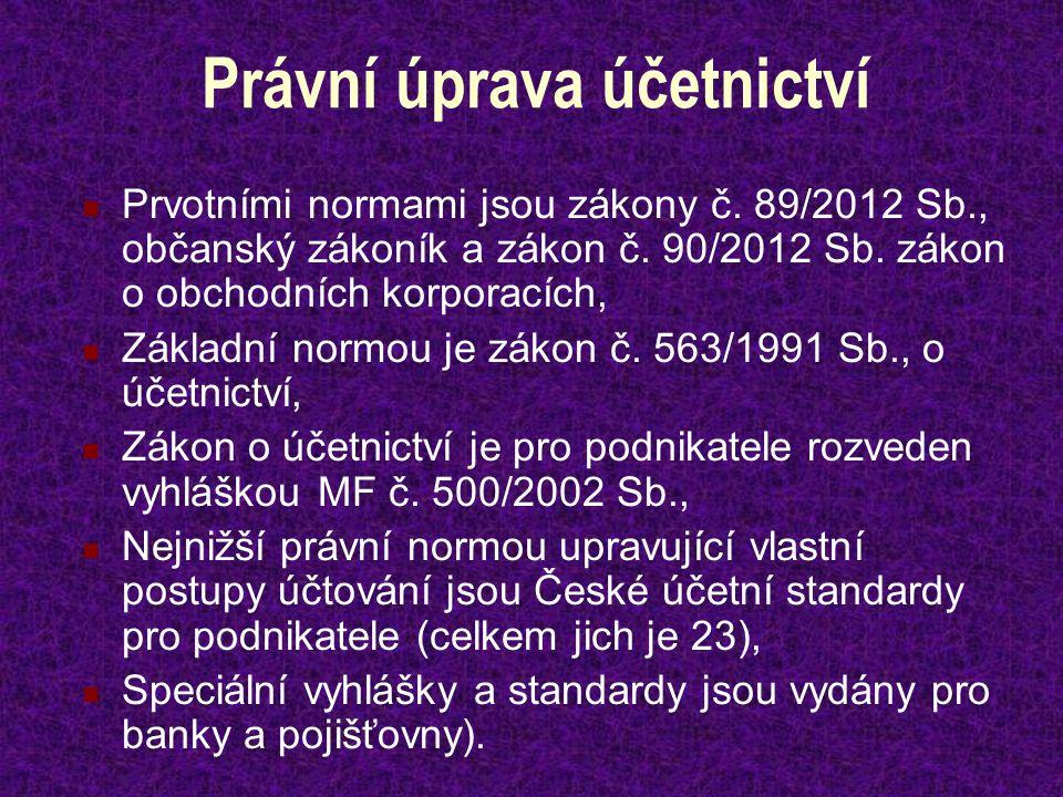 Právní úprava účetnictví Prvotními normami jsou zákony č.
