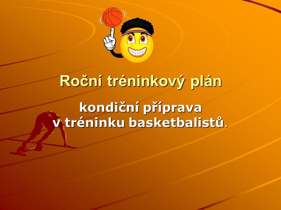 Roční tréninkový plán kondiční příprava v tréninku basketbalistů.