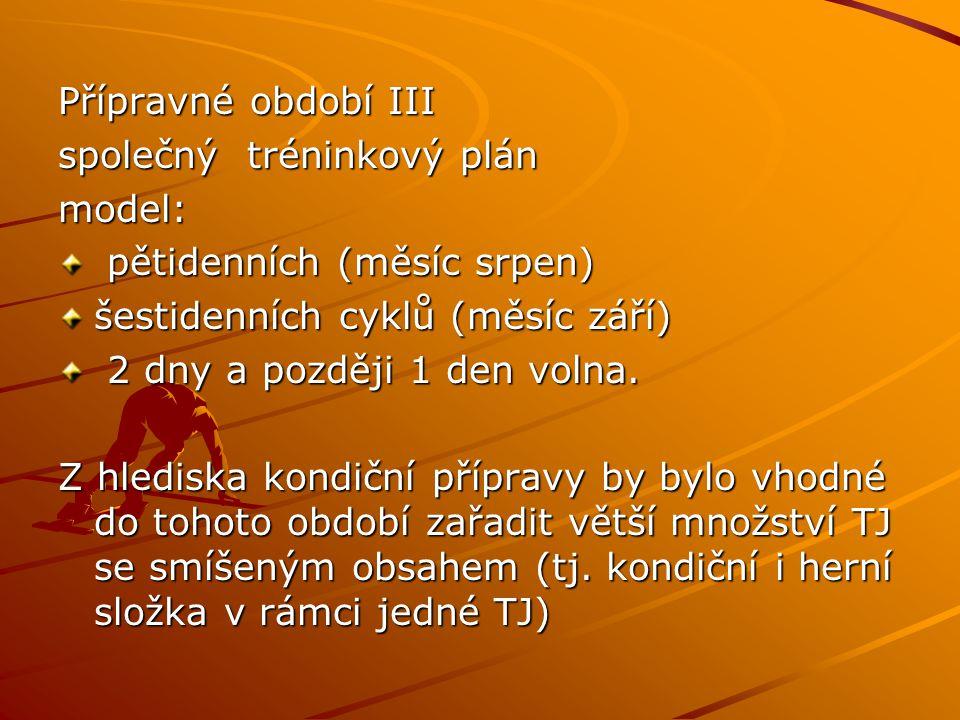 Přípravné období III společný tréninkový plán model: pětidenních (měsíc srpen) pětidenních (měsíc srpen) šestidenních cyklů (měsíc září) 2 dny a pozdě