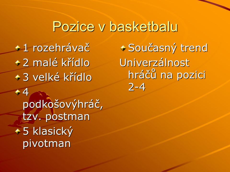 Pozice v basketbalu 1 rozehrávač 2 malé křídlo 3 velké křídlo 4 podkošovýhráč, tzv. postman 5 klasický pivotman Současný trend Univerzálnost hráčů na