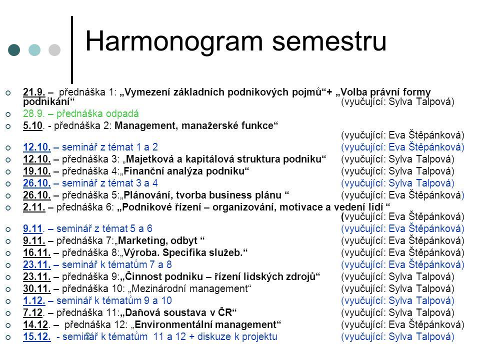 """2 Harmonogram semestru 21.9. – přednáška 1: """"Vymezení základních podnikových pojmů""""+ """"Volba právní formy podnikání"""" (vyučující: Sylva Talpová) 28.9. –"""