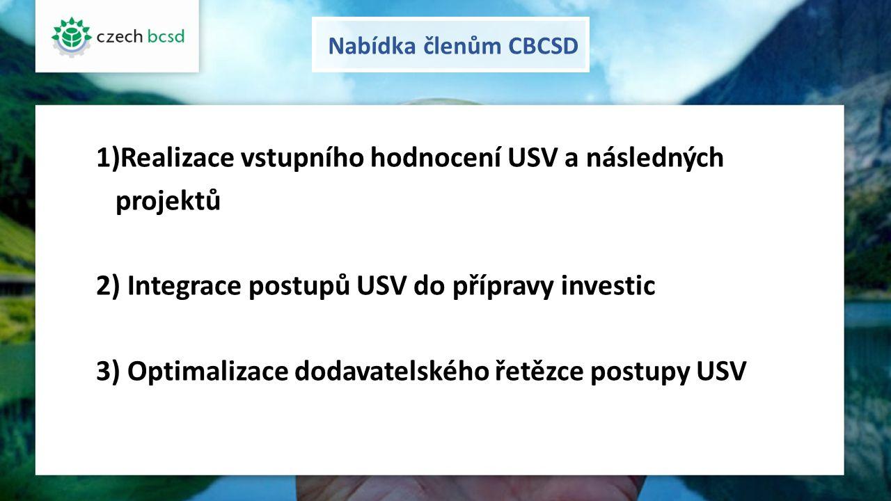 Nabídka členům CBCSD 1)Realizace vstupního hodnocení USV a následných projektů 2) Integrace postupů USV do přípravy investic 3) Optimalizace dodavatel