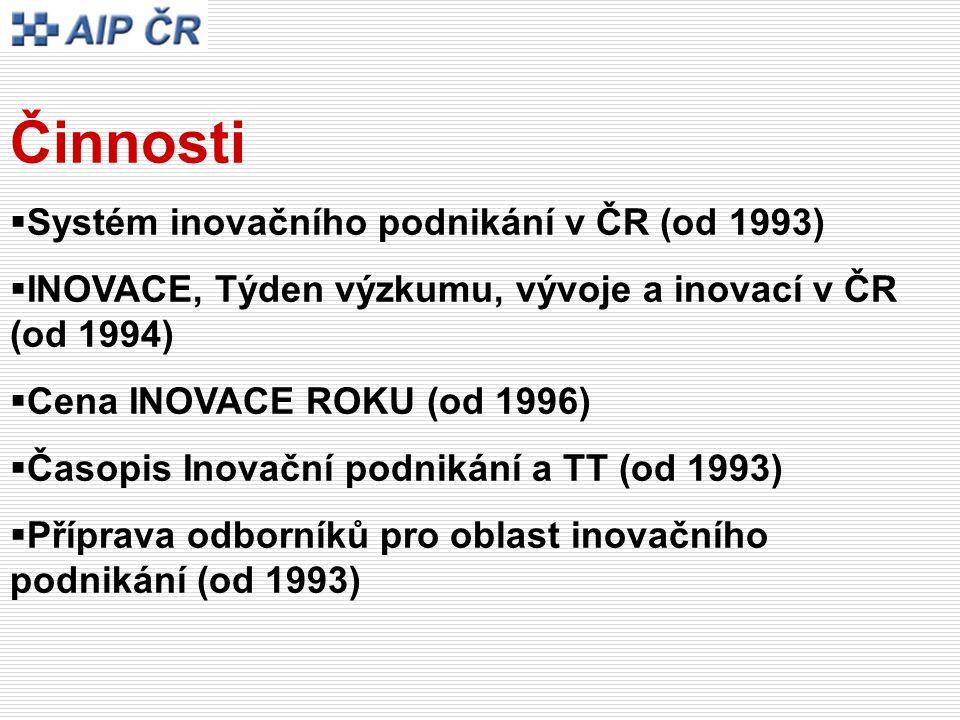 Činnosti  Systém inovačního podnikání v ČR (od 1993)  INOVACE, Týden výzkumu, vývoje a inovací v ČR (od 1994)  Cena INOVACE ROKU (od 1996)  Časopis Inovační podnikání a TT (od 1993)  Příprava odborníků pro oblast inovačního podnikání (od 1993)