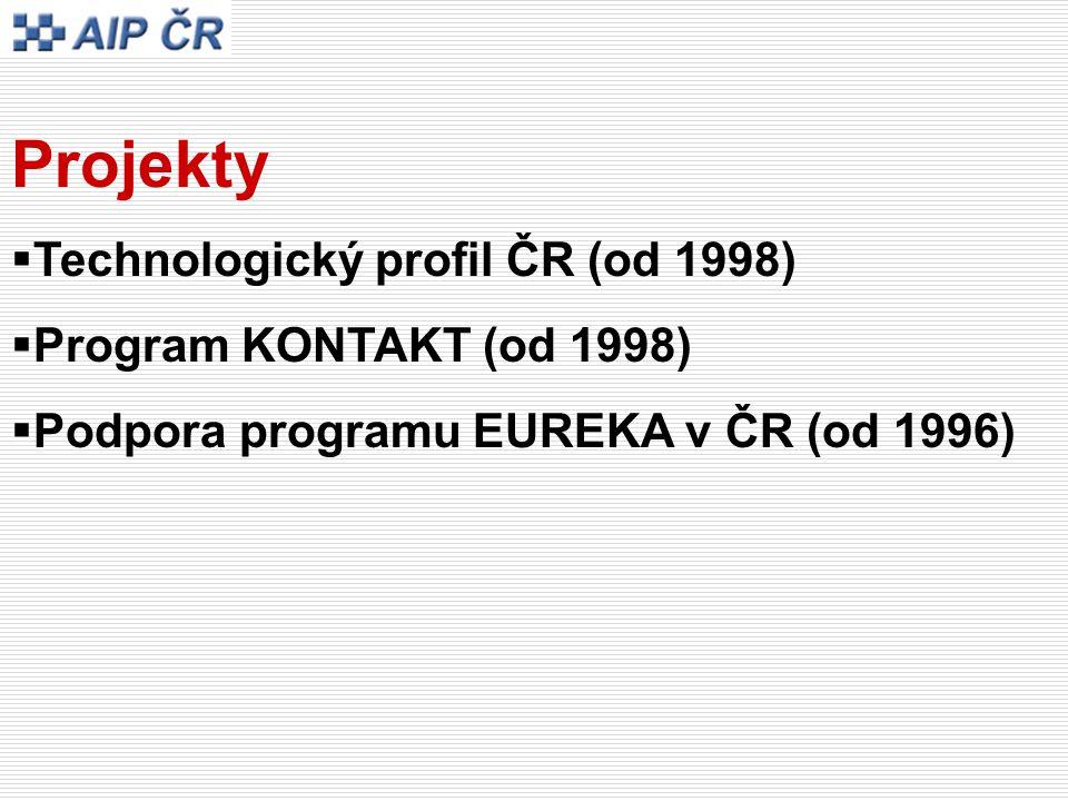 Projekty  Technologický profil ČR (od 1998)  Program KONTAKT (od 1998)  Podpora programu EUREKA v ČR (od 1996)