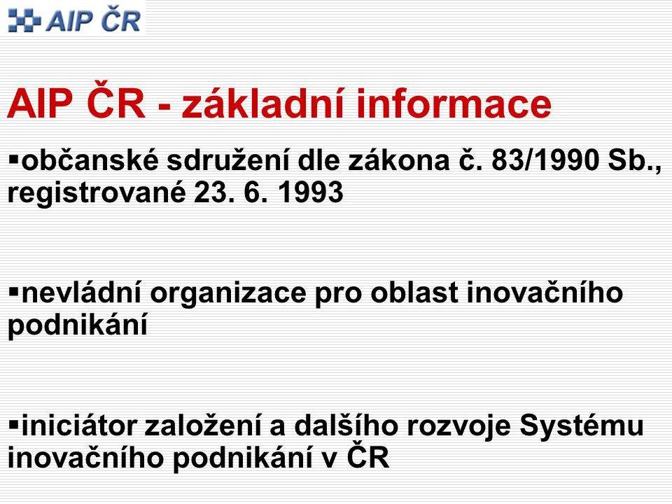 AIP ČR - základní informace  občanské sdružení dle zákona č.