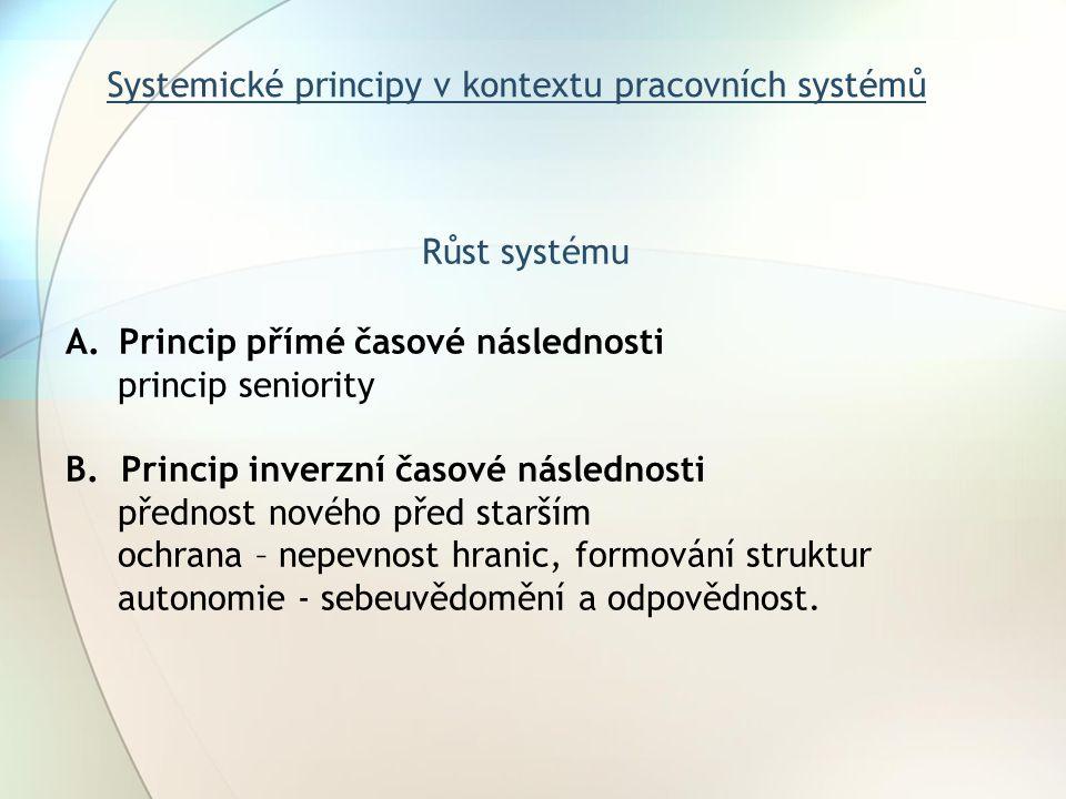 Systemické principy v kontextu pracovních systémů Růst systému A.Princip přímé časové následnosti princip seniority B.