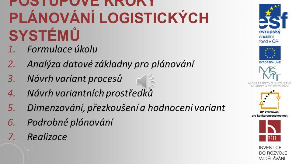 MODEL STRATEGICKÉHO PLÁNOVÁNÍ STRUKTURY PODNIKU