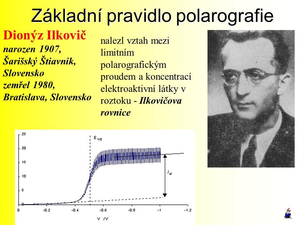 Základní pravidlo polarografie Dionýz Ilkovič narozen 1907, Šarišský Štiavnik, Slovensko zemřel 1980, Bratislava, Slovensko nalezl vztah mezi limitním