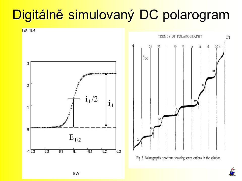 Digitálně simulovaný DC polarogram idid E 1/2 i d /2