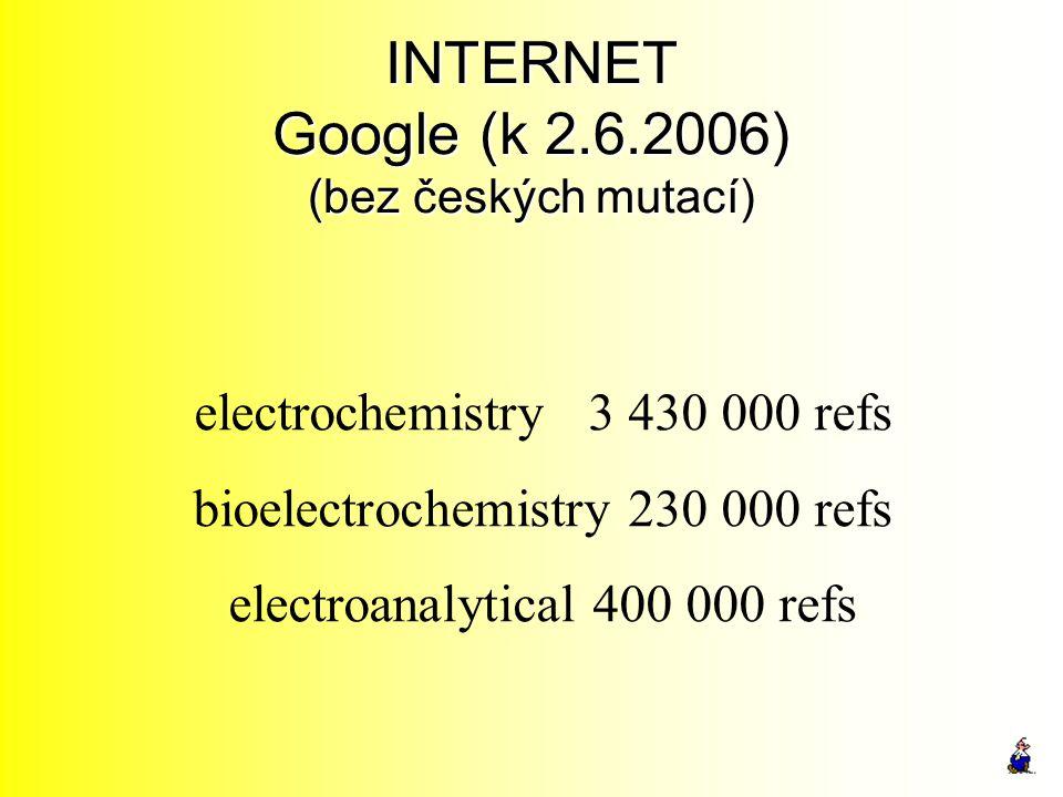 INTERNET Google (k 2.6.2006) (bez českých mutací) electrochemistry 3 430 000 refs bioelectrochemistry 230 000 refs electroanalytical 400 000 refs