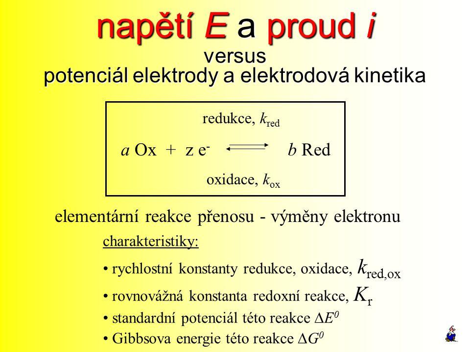 napětí E a proud i versus potenciál elektrody a elektrodová kinetika redukce, k red a Ox + z e - b Red oxidace, k ox charakteristiky: rychlostní konst
